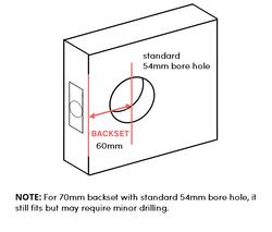Door-Handle-Knob-Backset