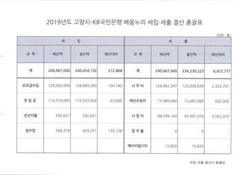 고양시-KB국민은행 배움누리 2019년 결산서