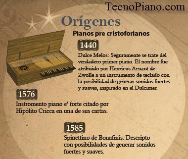 Pianos-pre-cristoforianos.jpg