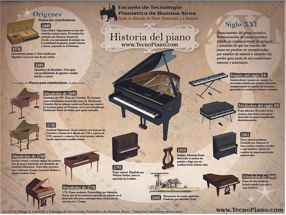 HistoriaPiano.jpg