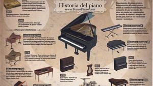 ¿El piano de Cristofori fue el primer piano de la historia?