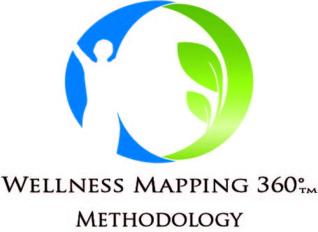 1 Wellness Mapping.jpg