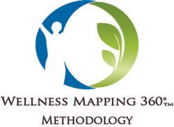 1 Wellness Mapping.jpg