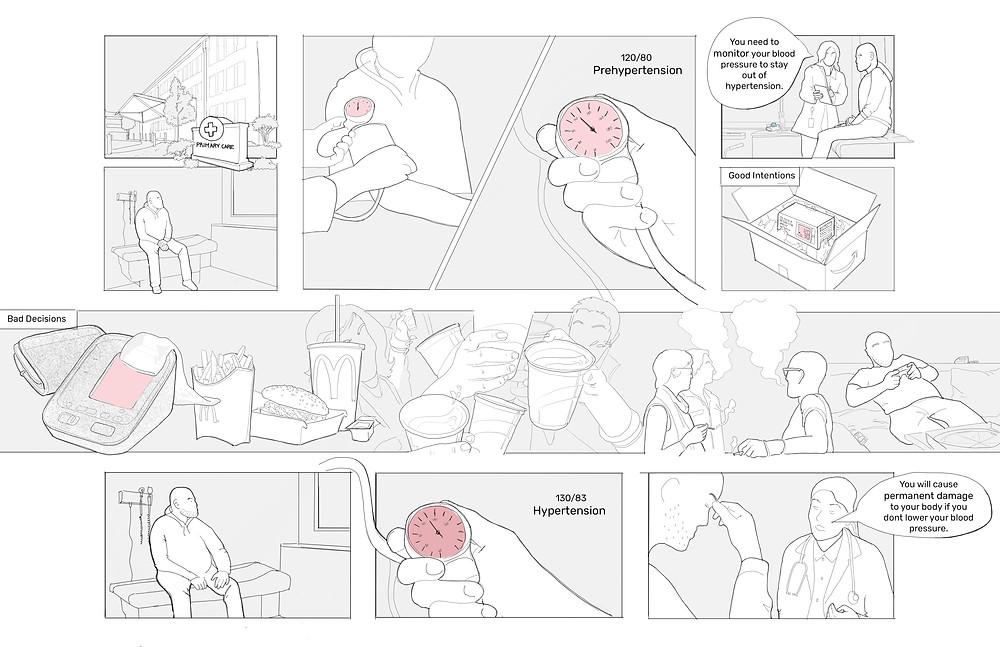 Lo high blood pressure cartoon storyboard cels