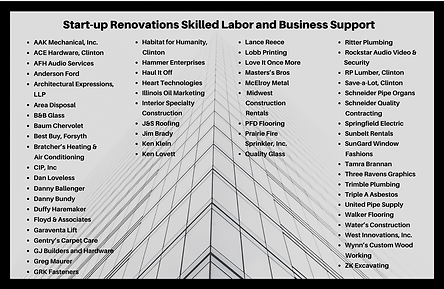Start-up Renovations Businesses.png