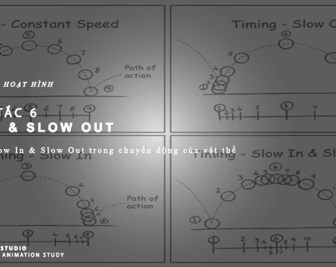 12 Nguyên Tắc Animation - Nguyên Tắc 6: Slow In & Slow Out