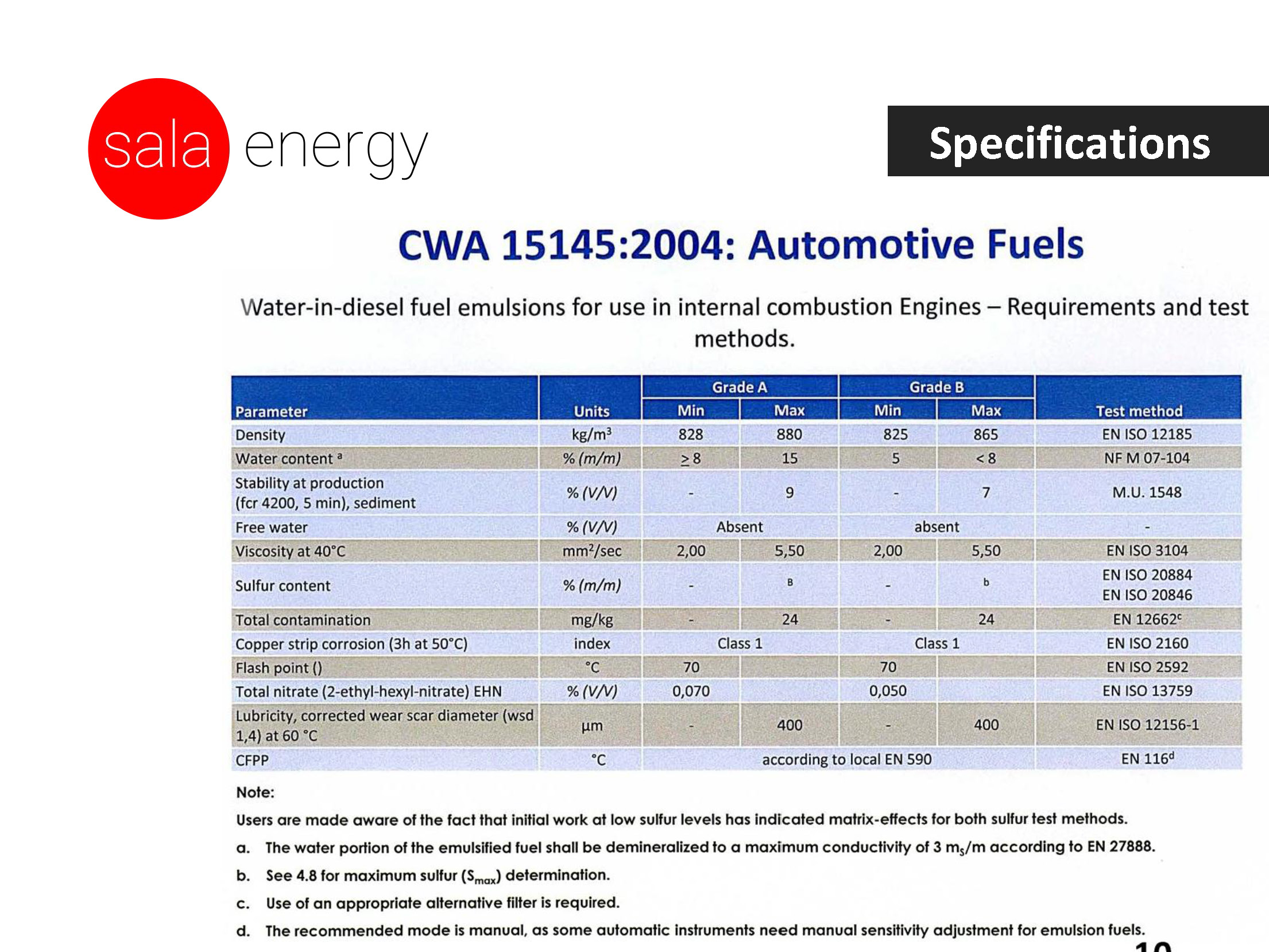 SALA Diesel emulsion 2017_Page_09