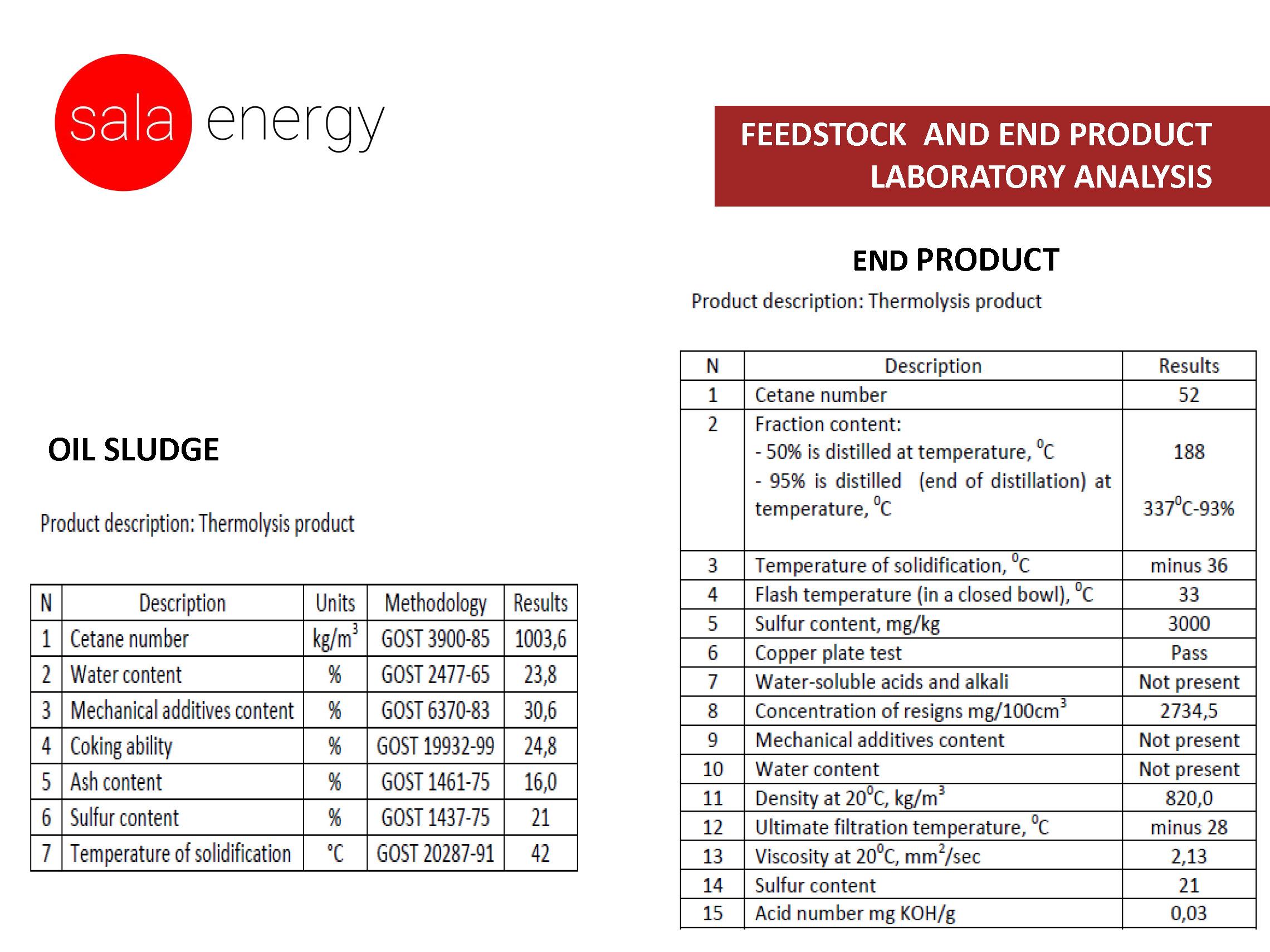 Oil sludge_Sala Energy_Page_8