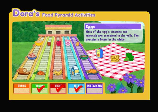 Dora Food Pyramid