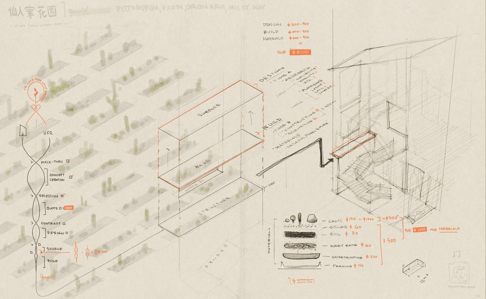 Sketchbook 2020 05 12 - 05.jpg