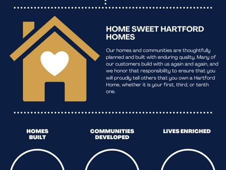 HOME SWEET HARTFORD HOMES