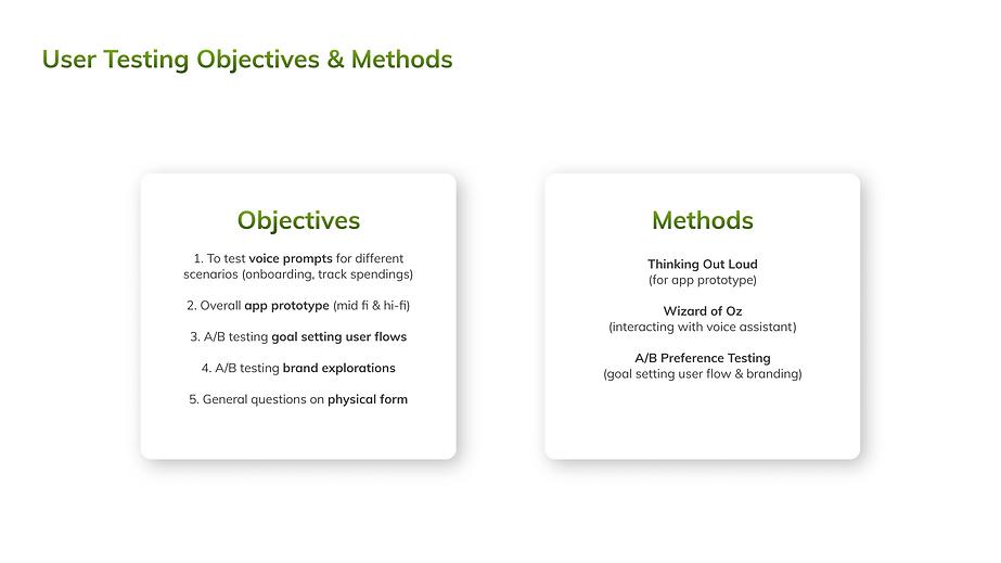 User Testing Objectives & Methods.png
