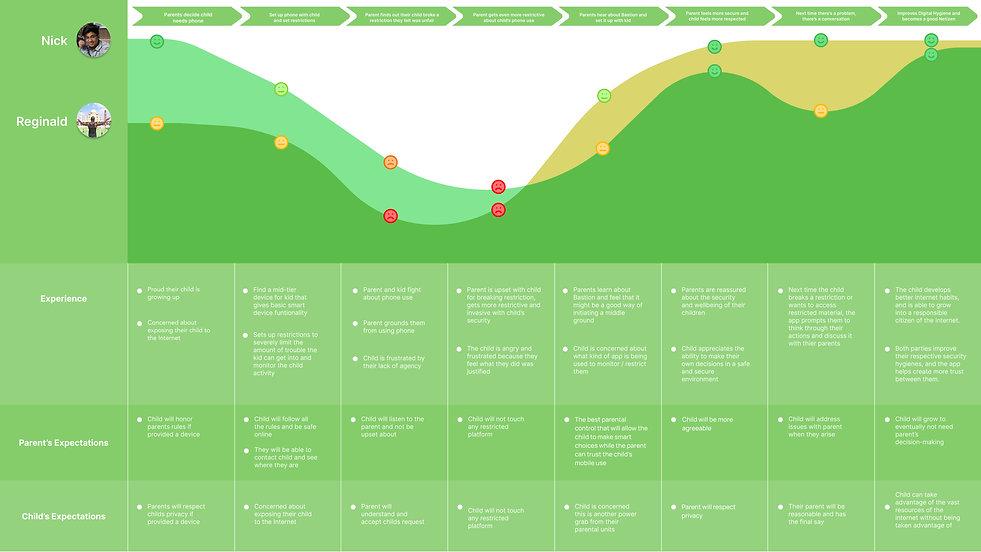 Journey Map 2.jpg