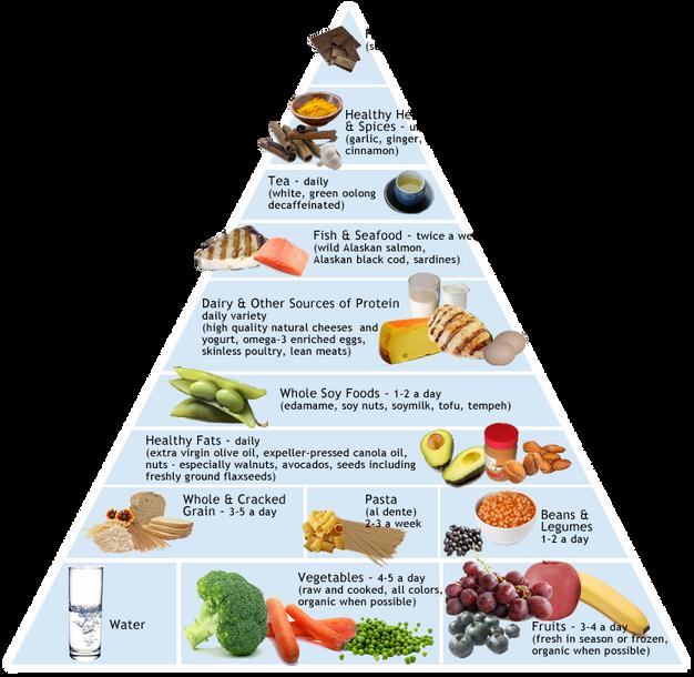 is a gluten free mediterranean diet possible