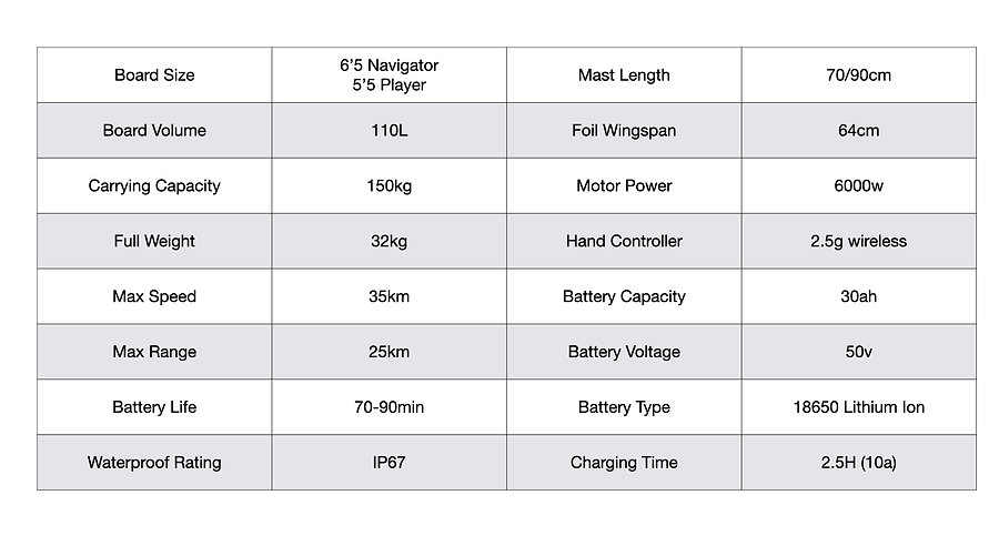 Technical Specifications PDF.001.jpeg