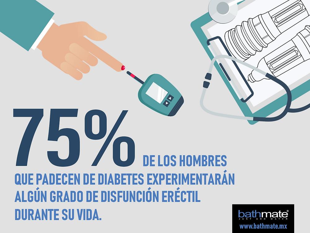bathmate diabetes disfunción eréctil