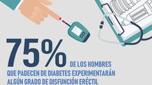 ¿Cómo puede la Diabetes afectar tu desempeño sexual?
