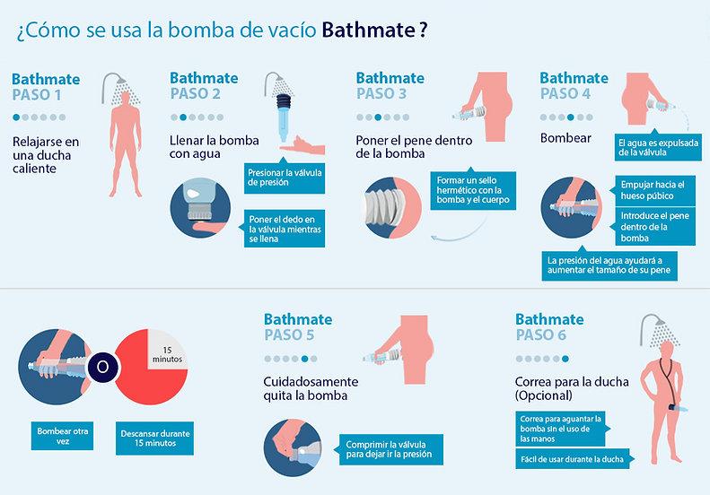 Bathmate: hidrobomba de vacío para alargamiento del pene en México