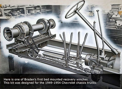 Braden firs bedmonunted-Paccard Winch Division-Braden-Kaizen Systems authorized distributor-Exporting all over the world.