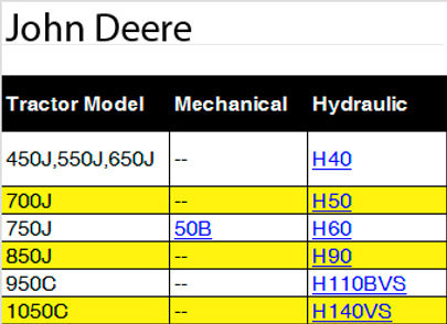 Paccard Winch Division-Carco-John Deere tractor models-Kaizen Systems authorized distributor-Exporting all over the world-John Deere-Tractor Model: 450J,550J,650J,700J,750J,850J.950J,1050J-Mechanical:50B-Hydraulic:H40,H50,H60,H90,H110BVS,H140VS