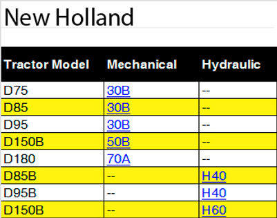 Paccard Winch Division-tractor models-New Holland:D75, D85,D95,D150B,D180,D85B,D95B,D150B-Mechanical: 30B,50B,70A-Hydraulic:H40,H60-Kaizen Systems authorized distributor-Exporting all over the world