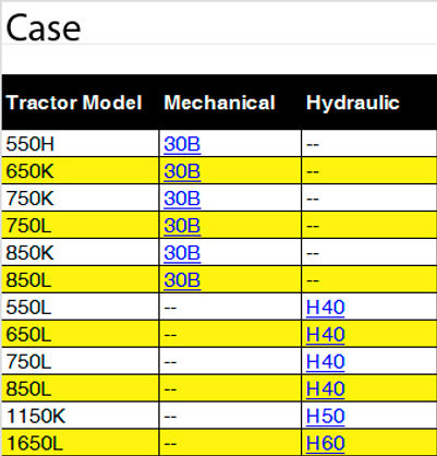 Paccard Winch Division-Carco Case models-550H-650K-750K-750L-850K-850L-550L-650L-750L-850L-1150K-1650L-Kaizen Systems authorized distributor-Exporting all over the world- Tractor Model:550H, 650K, 750K,750L,850K,850L,550L,650L,750L,850L,1150K,1650L-Mechanical:30B-Hydraulic H40