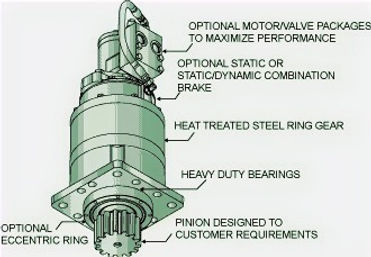 Paccard Winch Division-BRADEN Planetary gearbox-Kaizen Systems authorized distributor-Exporting all over the world.
