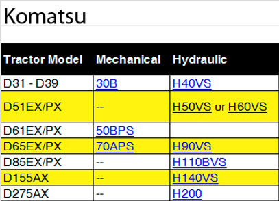 Paccard Winch Division-Komatsu- tractor models-D31.D39,D51EX/PX,D61EX/PX,D65EX/PX,D85EX/PX,D155AX,D275AX-Mchanical:30B,50BPS,70APS-Hydraulic:H40VS,H50VS,H60VS,H90VS,H11OBVS,H140VS,H200-Kaizen Systems authorized distributor-Exporting all over the world
