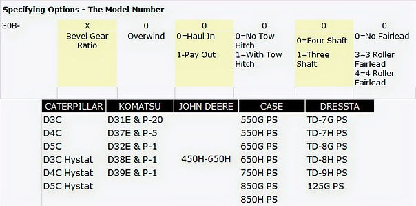 Paccard Winch Division-Carco Case Carco specifying options-Caterpillar-Komatsu-Joun Deere- Case- Dressta-Kaizen Systems authorized distributor-Exporting all over the world-Specifying Options-The Model Number-Caterpillar D3C D4C D5C D3C Hystat D4C Hystat D5C Hystat-Komatsu D31E & P-20, D37E & P-S, D32E & P-1, D38E & P-1, D39E & P-1-John Deere 450h-650H-Case 550G PS, 550H PS, 650G PS, 650H PS, 750H PS, 850G PS, 850H PS-Dressta TD-7G PS, TD-7H PS, TD-8G PS, TD8H PS, TD-9H PS, 125G PS