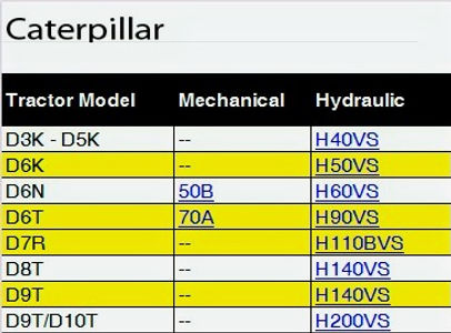 Paccard Winch Division-Carco-Caterpillar Tractor Models-Mechanical-Hydraulic-Kaizen Systems authorized distributor-Exporting all over the world-Caterpillar-Tractor Model: D3K-D5K,D6K,D6N,D6T,D7R,D8T,D9T,D9T/D10T-Mechanical:50B,70A-Hydraukic:H40VS,H50VS,H60VS,H90VS,H110BVS,H140VS,H200VS