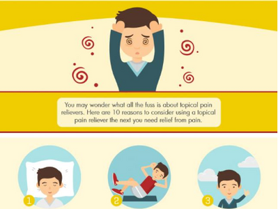 Top 10 Reasons To Use a Topical Pain Reliever