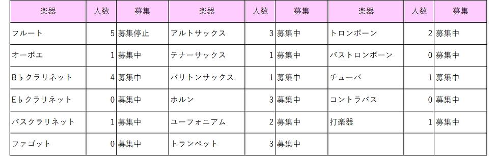 2019.11.21団員構成.png