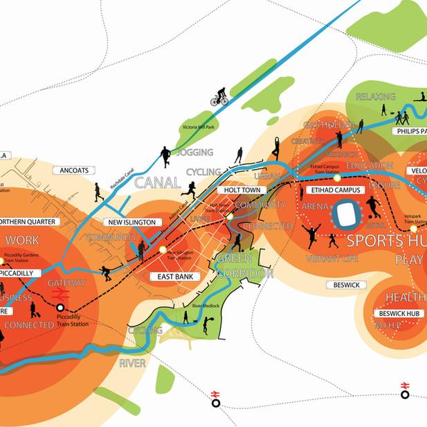 Manchester Eastlands Regeneration