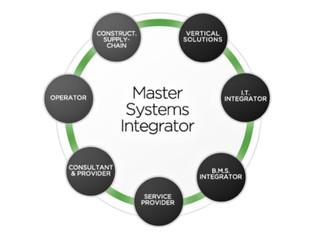 Integradores de Sistemas Maestro