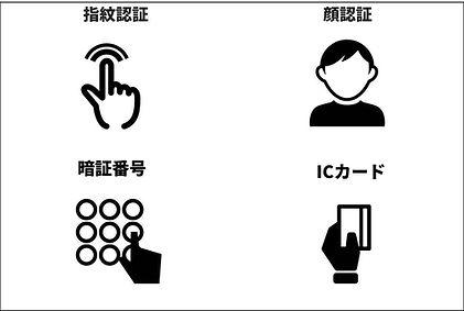 入退室管理システム,電気錠,電子錠,静脈認証,生体認証,勤怠管理,指紋認証,顔認証,オフィスセキュリティ,オフィス,出入り管理,オートロック