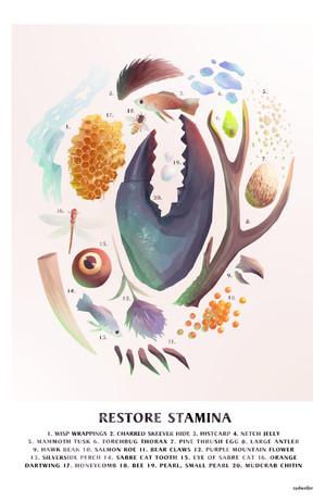 RESTORE STAMINA Poster Design