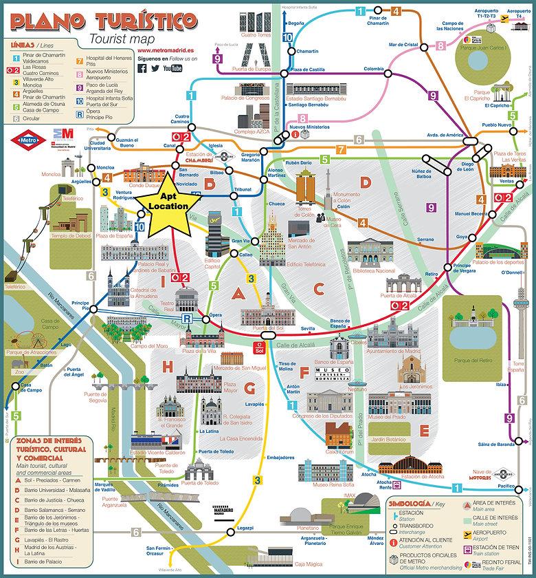 Madrid Attractions.jpg