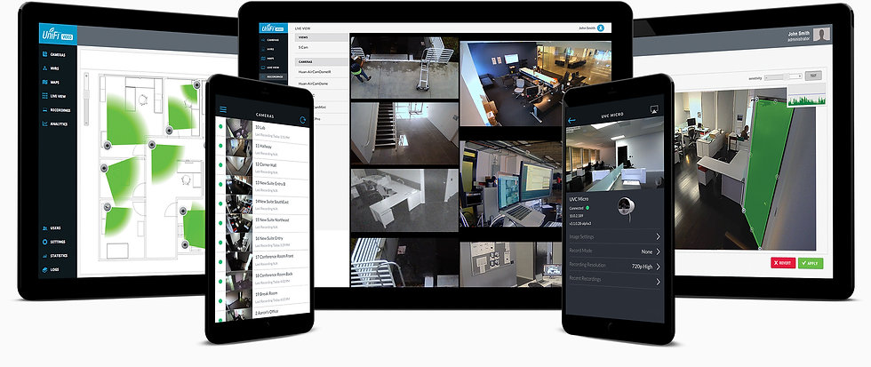 Business Video Surveillance Smart Devices