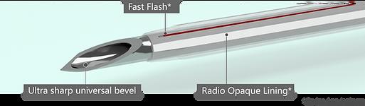 Dispoflon IV Cannula (Catheter)