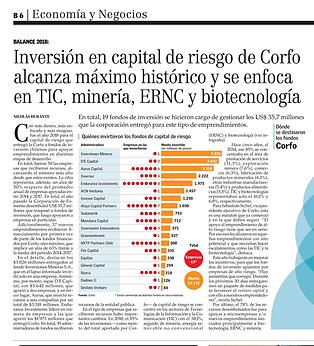 Inversion_en_capital_de_riesgo_de_CORFO_