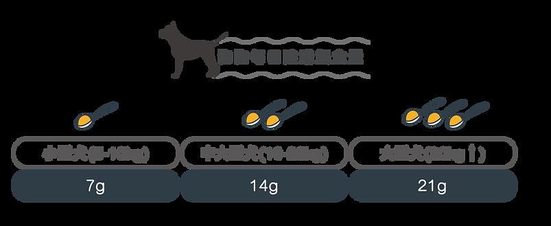 起司尼_活力博士專推2.png