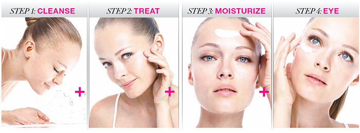 skin care routine steps personalized