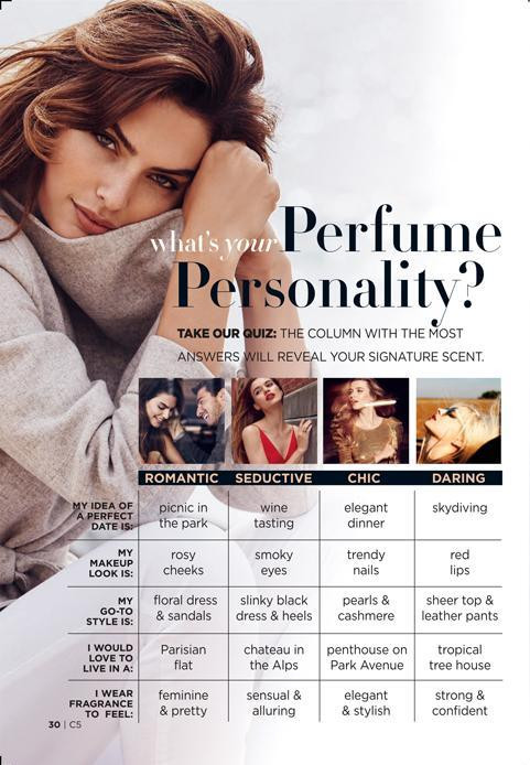 What's your perfume personality?