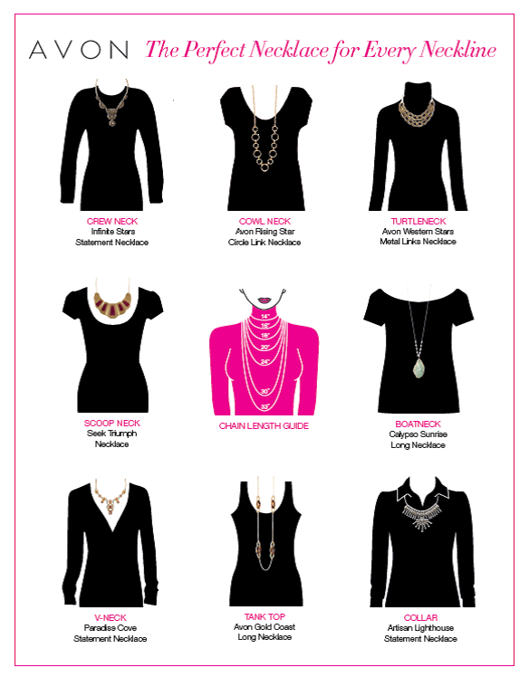 The Perfect Necklace for Every Neckline