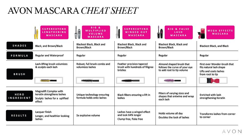 AVON mascara cheat sheet guide
