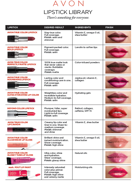 avon lipstick library - how to beauty guide tips