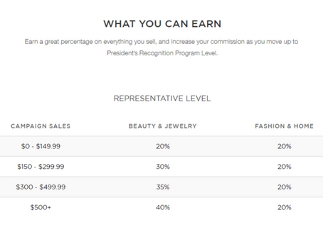 How Much Money Can I Make Selling AVON?