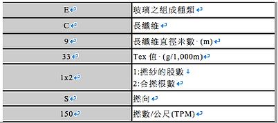 螢幕快照 2019-07-09 13.18.43.png