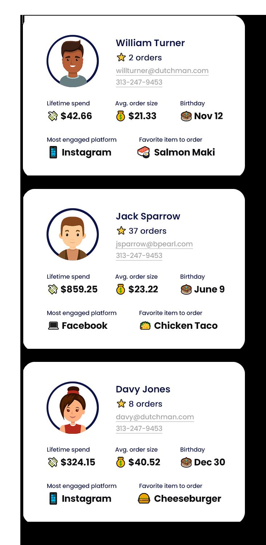 Captain Insight Cards - Data Analytics & Customer Insights For Restaurants