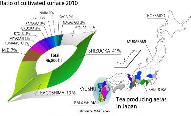 map of Japanese tea production regions.
